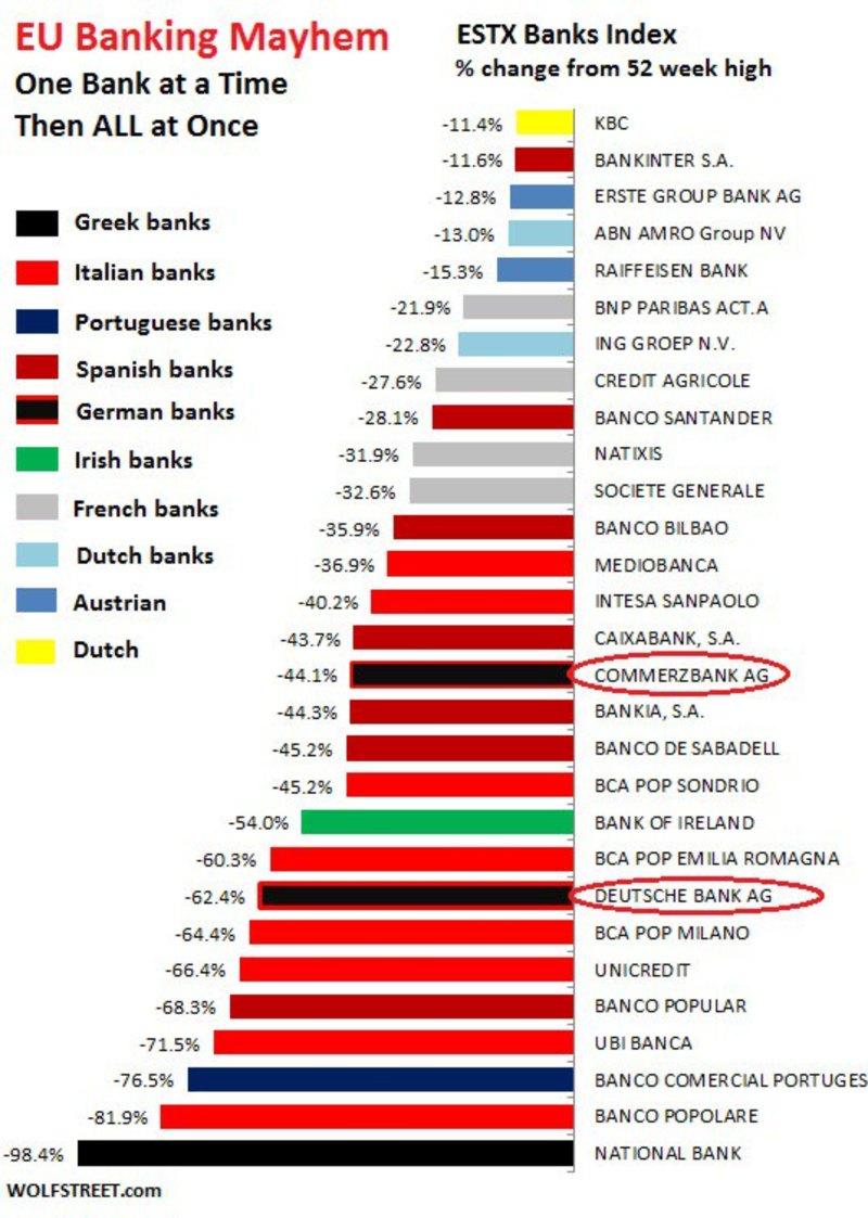 banque-faillite-2016